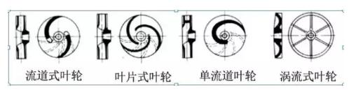 四种不同的叶轮各输送什么样的介质