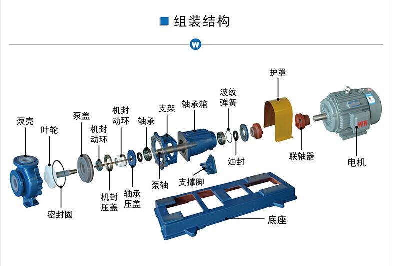 如何正确清洗离心泵零件